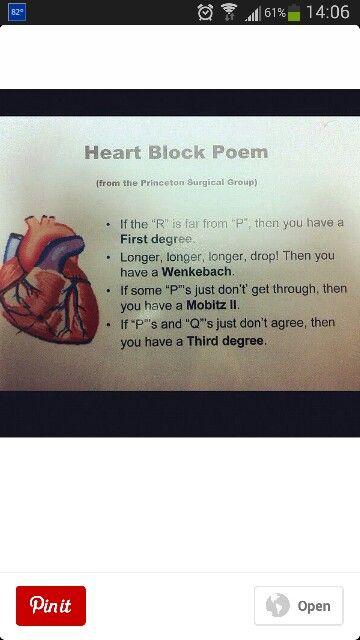 Heart Block Poem Nursing Heart Block Poem Heart Nclex