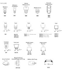 Resultado de imagem para soquetes tipos lâmpadas