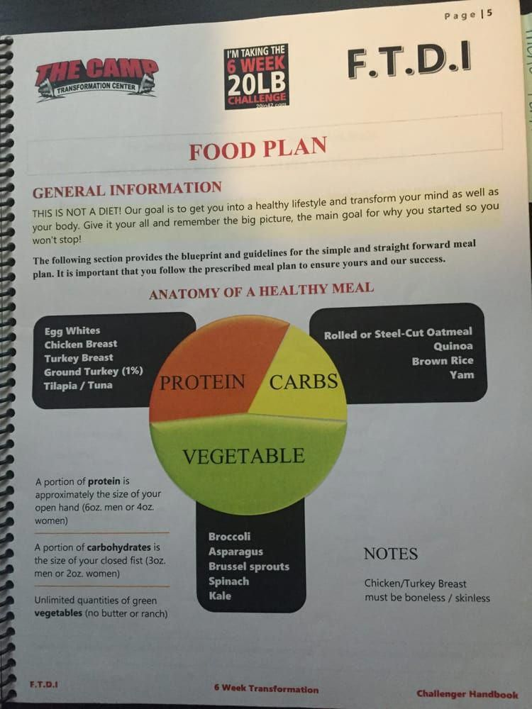 Lose 20 Pounds Meal Plan Tips #lose20poundsin2weeksnatural
