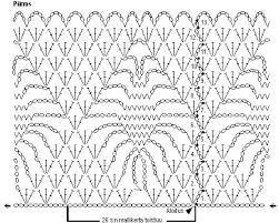 Bildergebnis für crochet stitch patterns