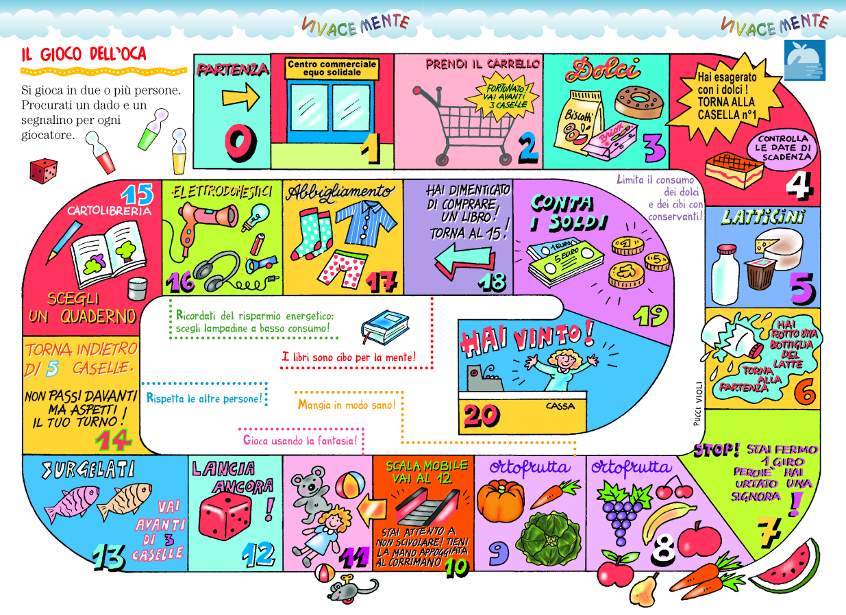 Pin di benedetta ferri su gioco dell 39 oca kids rugs e rugs for Gioco dell oca alcolico da stampare