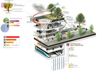pin by marco nogara on construction details pinterest national rh pinterest com architectural drawings and diagrams prezi And Diagrams Drawings Axuimatic