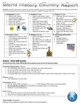 Country Report Project Rubric  Rubrics Language And Teacher