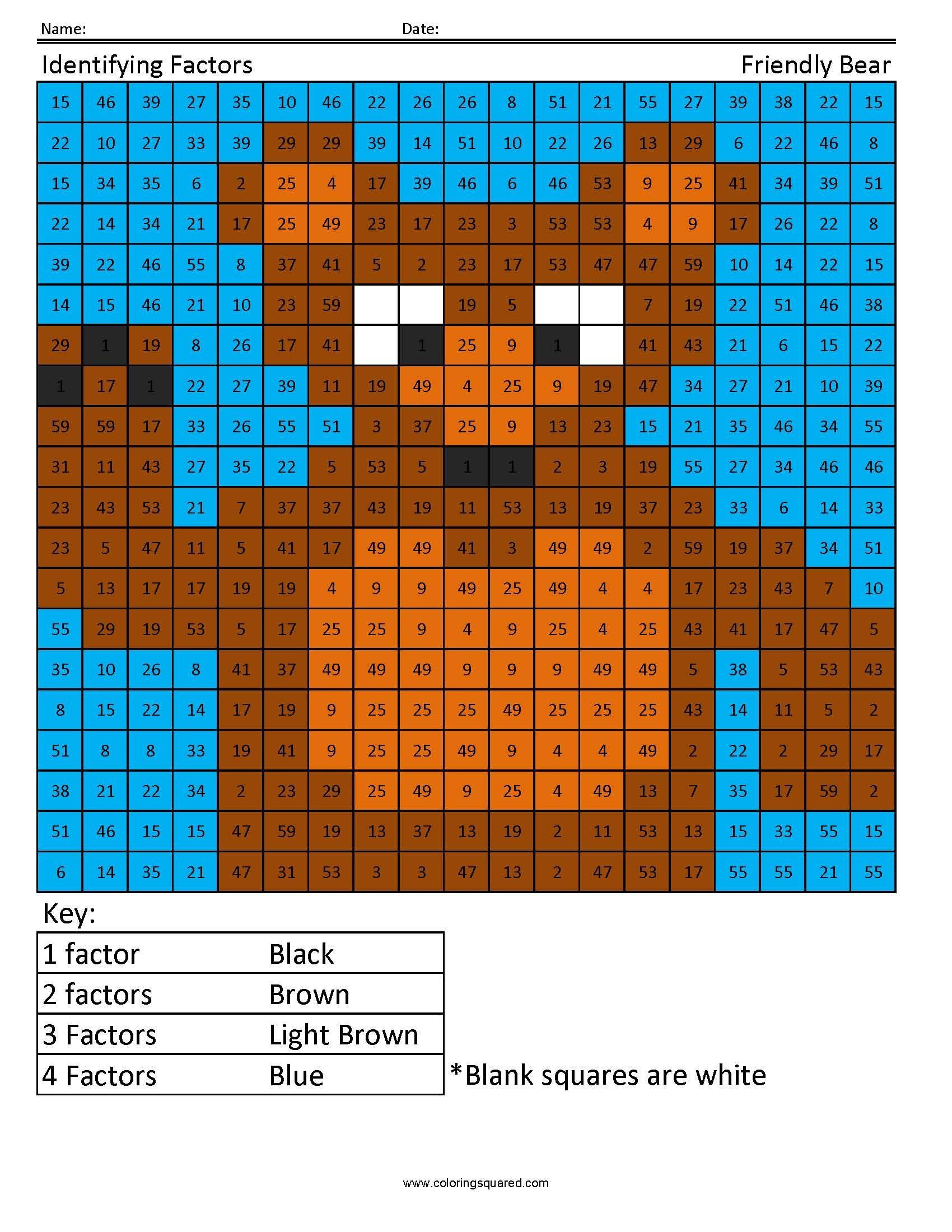 Identifying Factors Bear