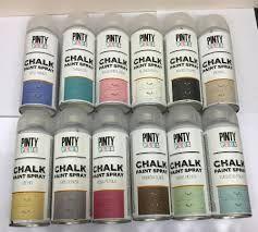 Resultado De Imagen Para Chalk Paint Spray Spray Decoraciones De Casa Decoracion De Unas