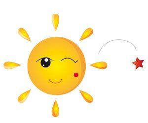 Clin D Oeil Du Soleil Smiley Funny Faces Emoticon