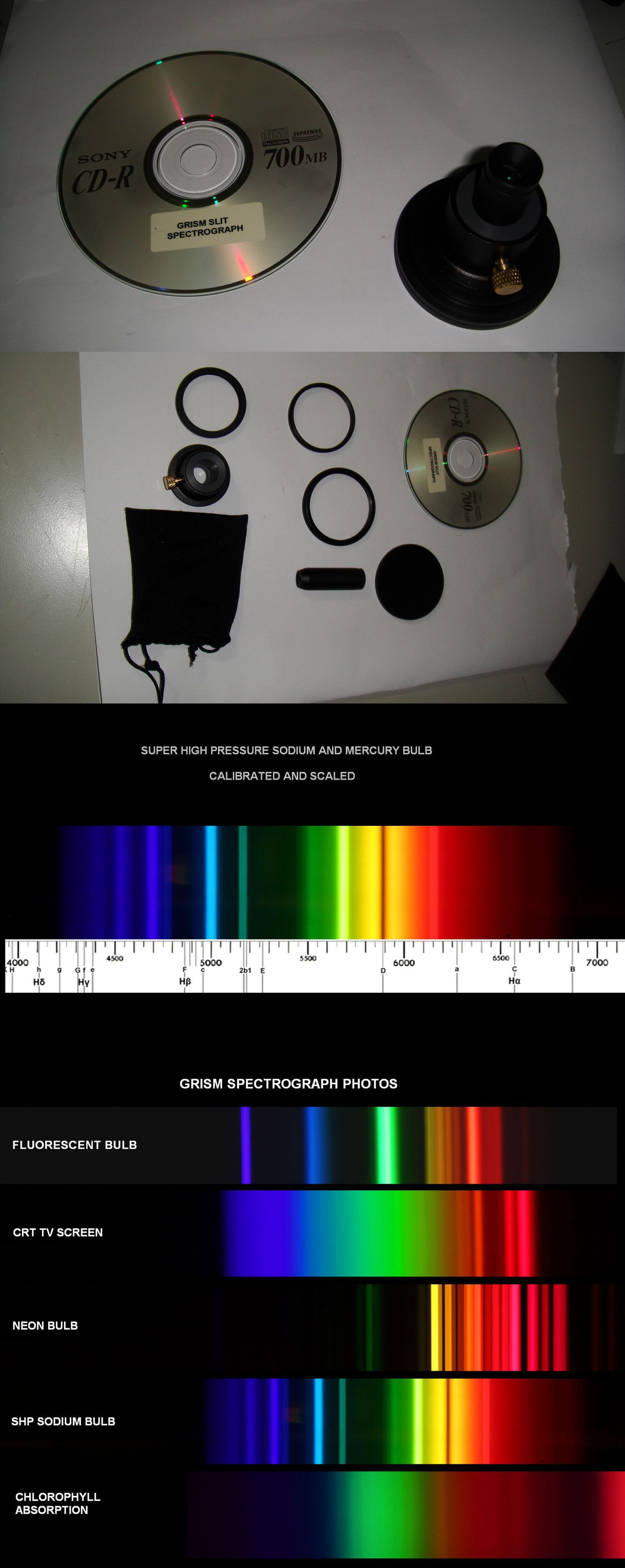 Testing And Identification Tools Grism Diffraction