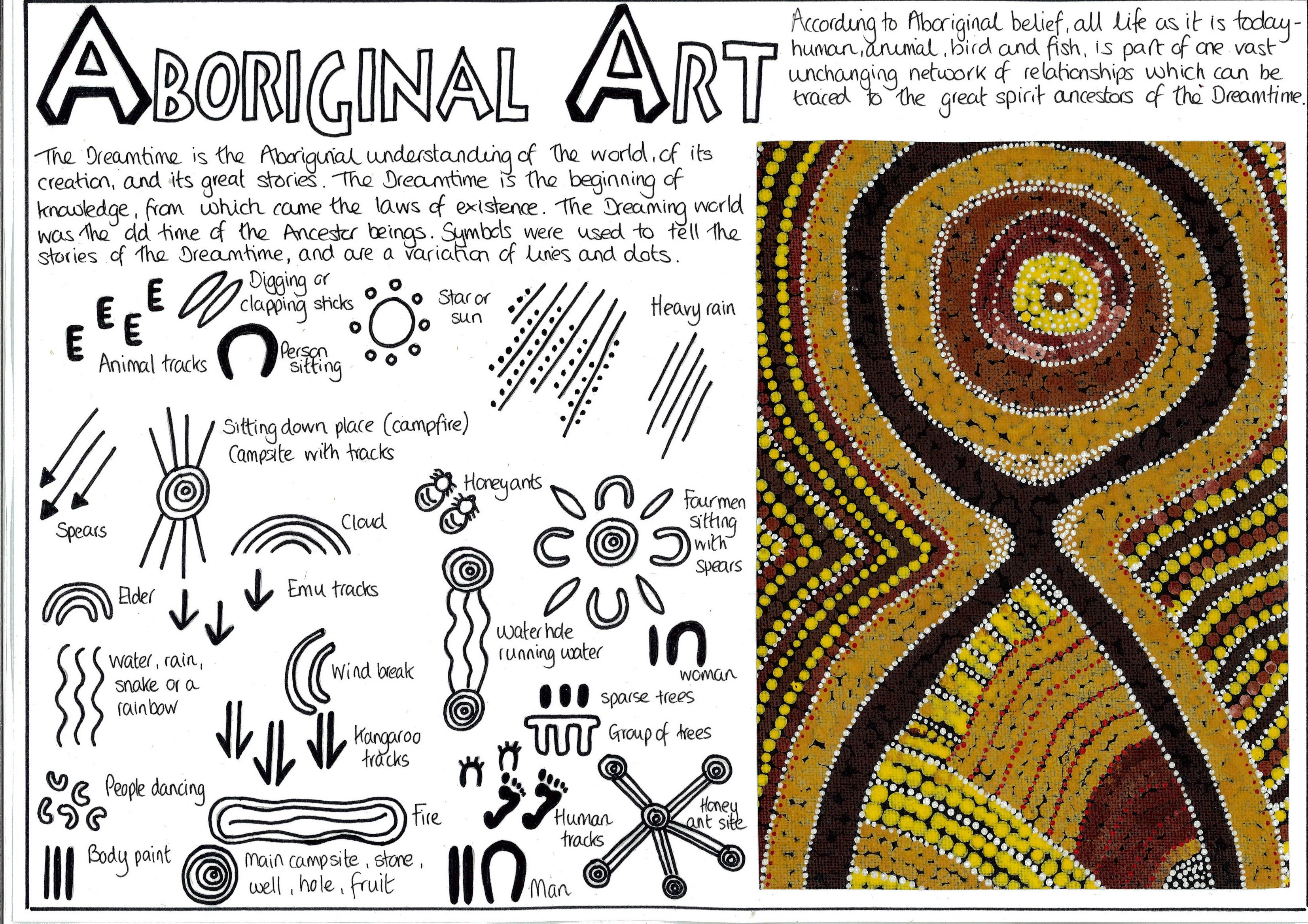 Aboriginal Symbols Worksheet