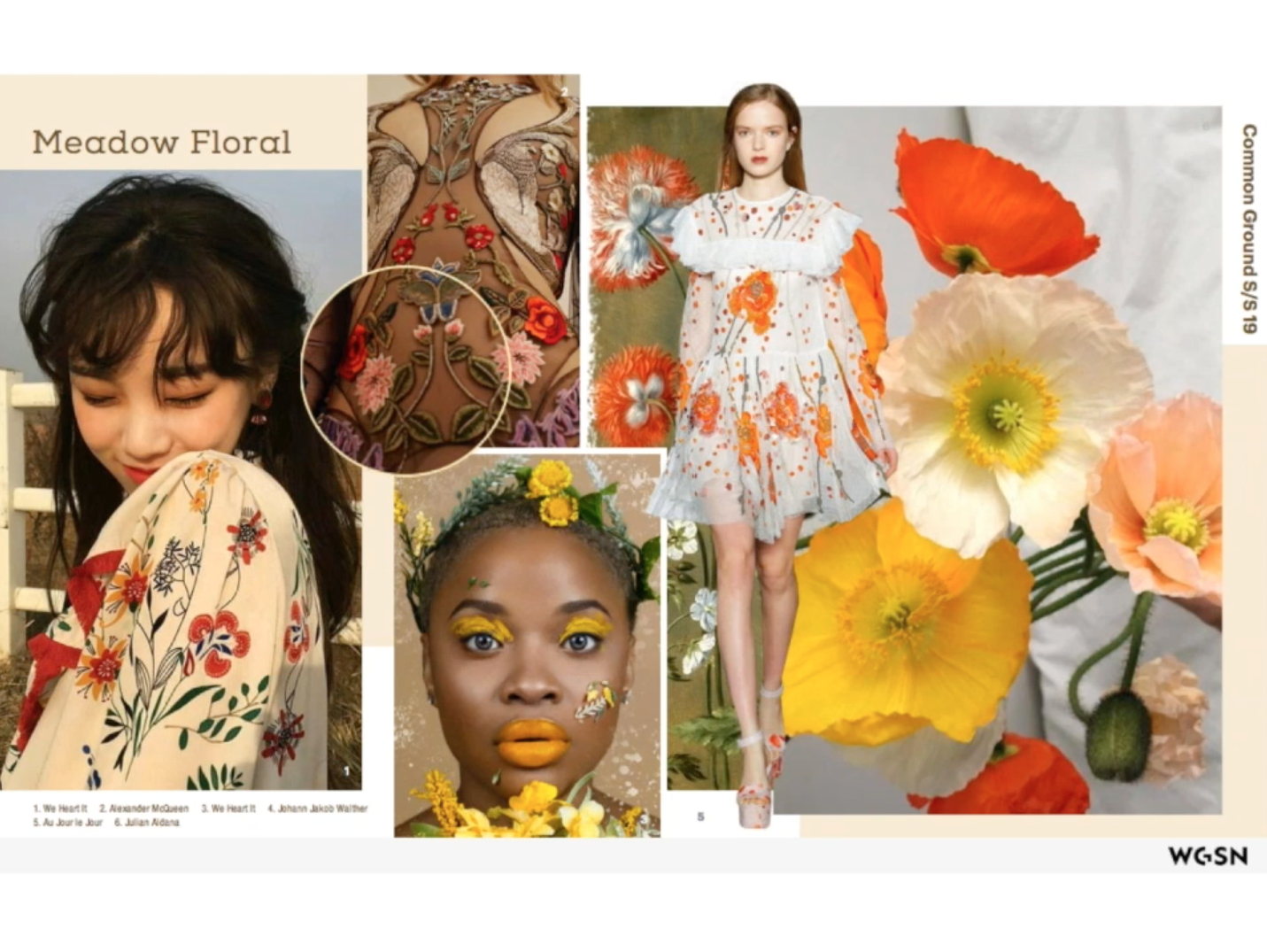 Pin by elene on WGSN SS19 in 2019   Fashion, Spring summer ...