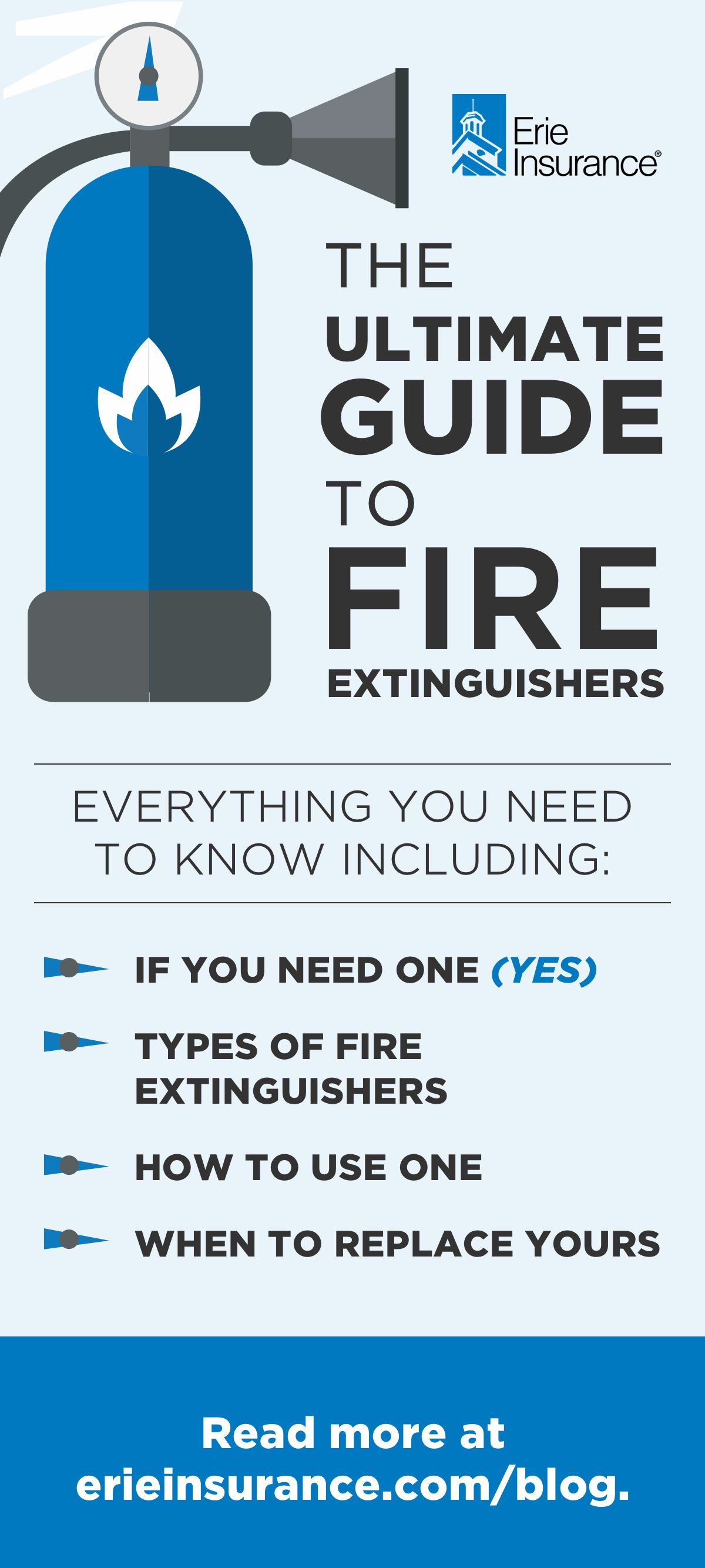 The Ultimate Guide to Fire Extinguishers Fire, Emergency
