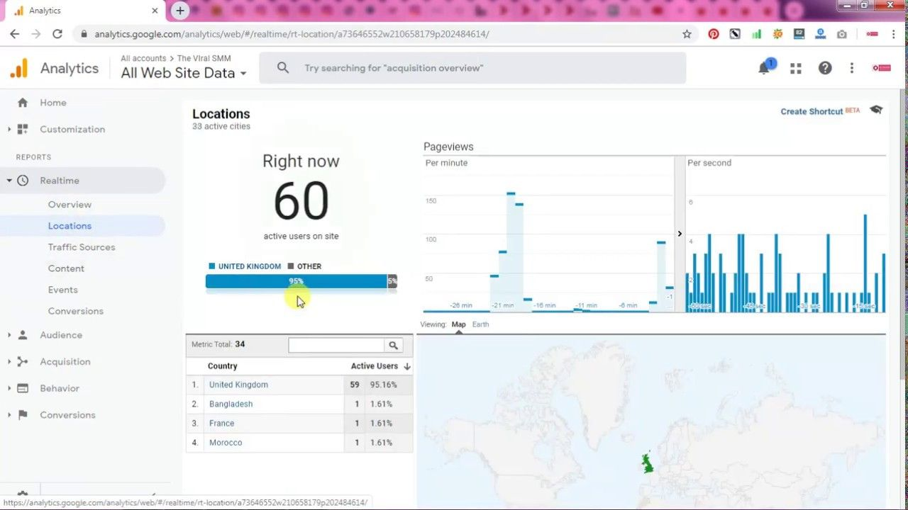 How to get website mobile traffic from UK Traffic