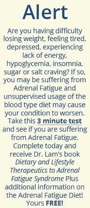 Not Sure If You Have Adrenal Fatigue Write To Us Today