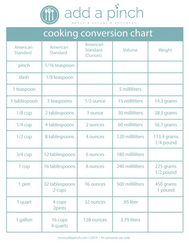 Cooking Conversion Chart Print This Helpful Chart To Have On Hand