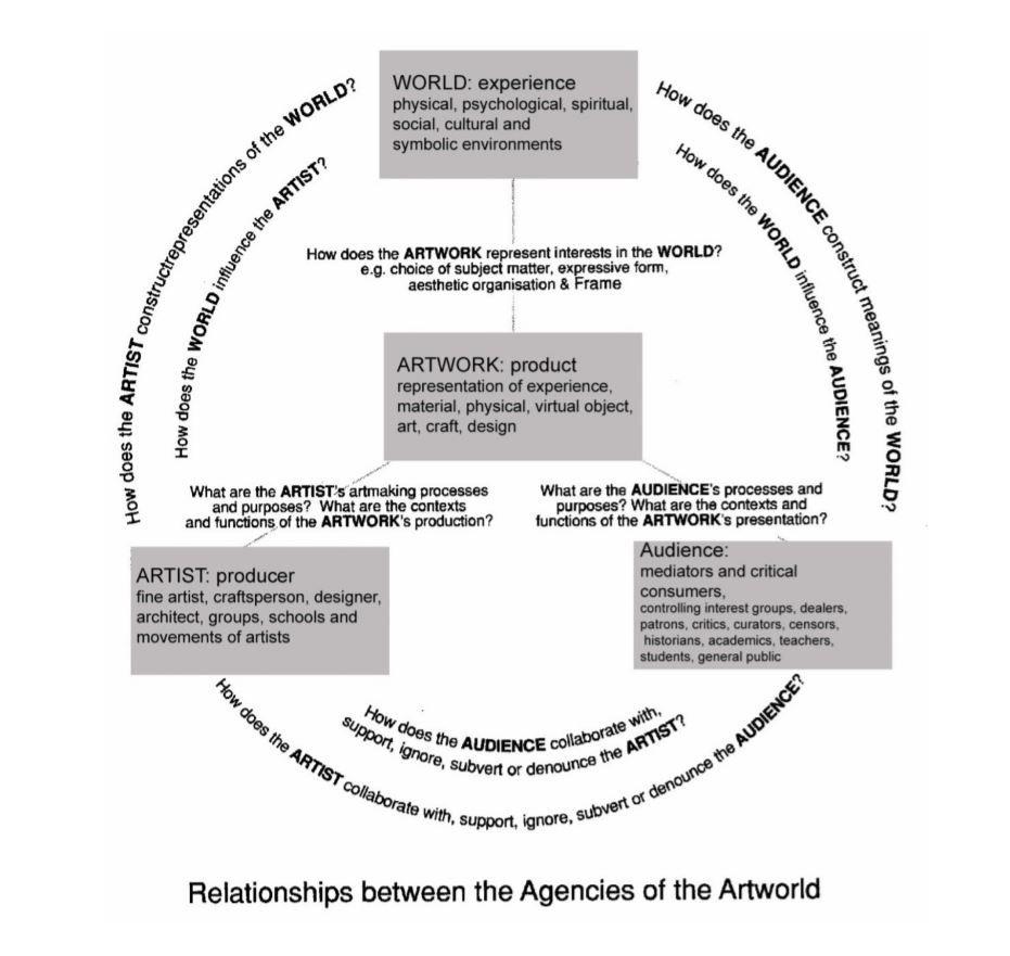 Detailed diagram of the conceptual framework | Conceptual ...