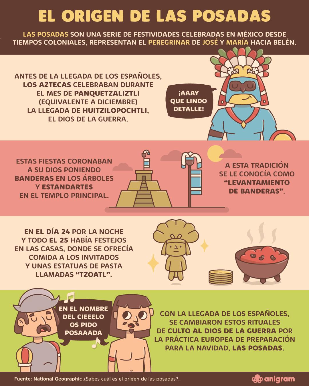 El Origen De Las Posadas Elementary Spanish Spanish Curriculum Spanish Classroom