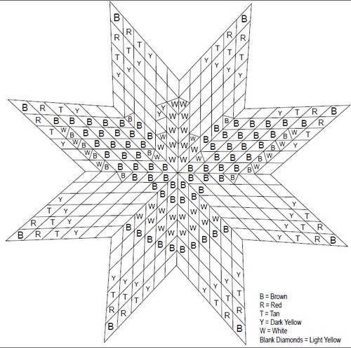 Lakota Star Quilt Pattern | Lonestar Eagle Quilts with Pattern ... : lakota star quilts - Adamdwight.com