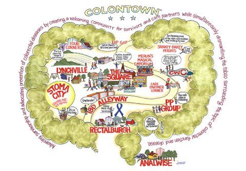 Have you ever heard of COLONTOWN, USA? It's not on a map and ... Cancer Map Usa on cancer strength, cancer side effects, cancer celebrities, cancer clusters in the united states, cancer incidence world map, cancer belt map, cancer map of us, cancer support community, cancer death quotes, cancer death poems, cancer map louisiana, cancer in ear, nuclear targets in the usa, cancer prevalence united states, cancer concept map, cancer phrases, cancer boils, cancer wings, cancer foods, cancer under skin,