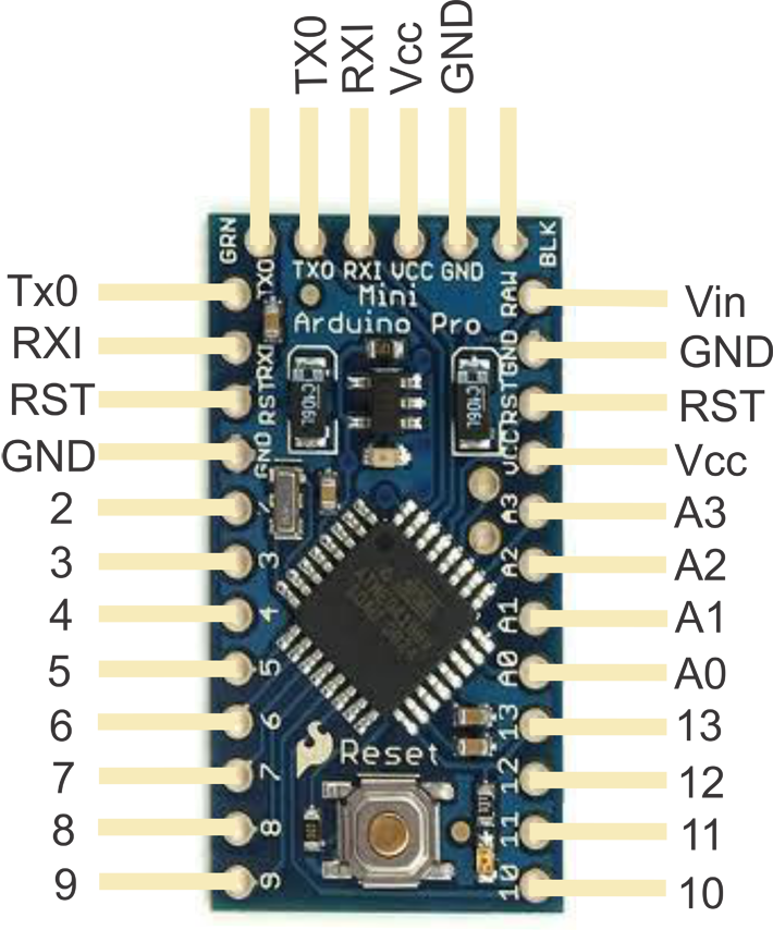 Arduino pro mini pinout the is silkscreened on