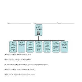 Social Studies Reading A Timeline Worksheet Social Studies 3rd Grade Social Studies Study History