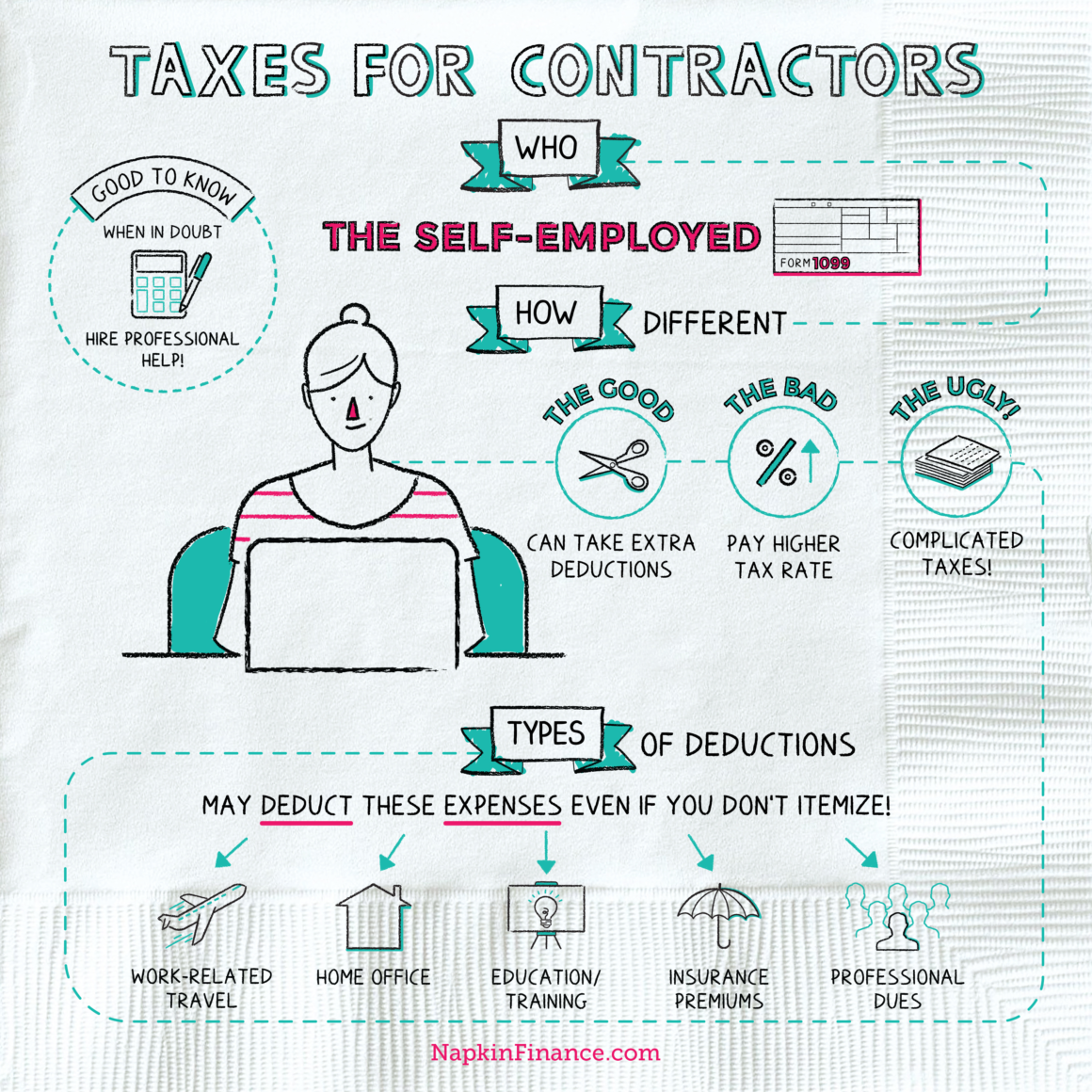 Taxes For Contractors In 2020 Finance Entrepreneurship Quotes