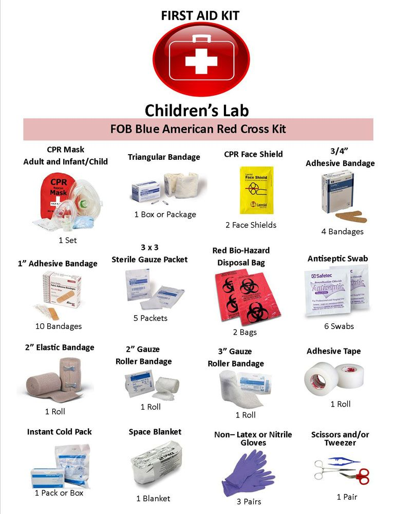 Best first aid kit reviews for any emergency first aid