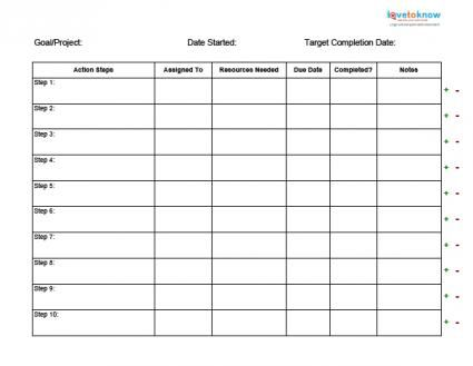 Action plan template post employee engagement survey MakeItWork - business action plan template word