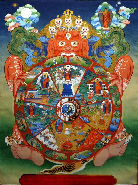This is an example of the wheel of Samsara or the cycle of ...