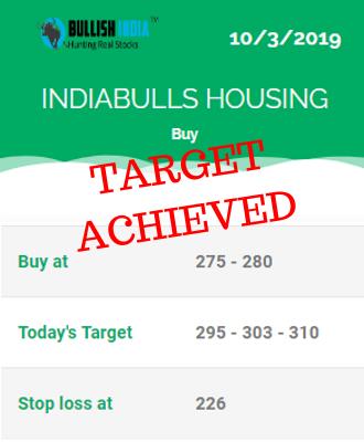 Target Achieved For Indiabulls Housing Stock Advisor Stock Market Intraday Trading