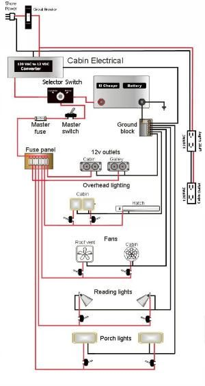 camper lights wiring example electrical wiring diagram u2022 rh 162 212 157 63 Dome Light Lense 10160922 RV Dome Light