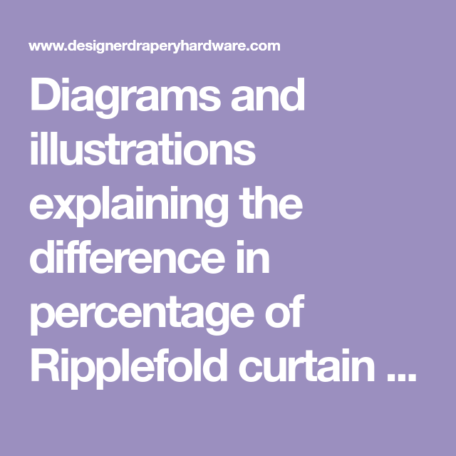 Diagrams And Illustrations Explaining The Difference In Percentage Of Ripplefold Curtain Or Drapery Fullness Ripplefold Draperies Ripplefold Curtains Drapery
