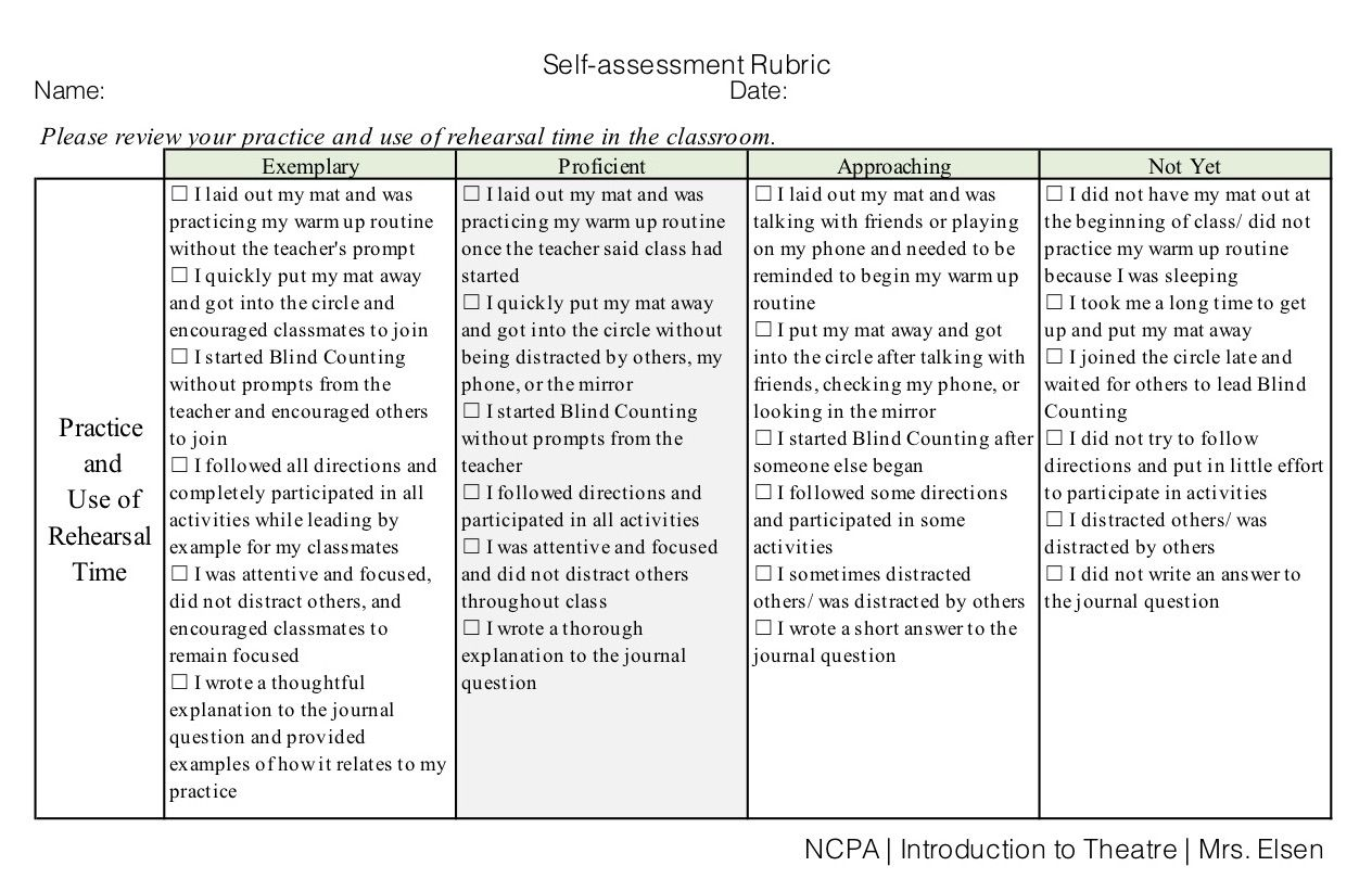 An Example Of One Of The Daily SelfAssessments I Have My Students