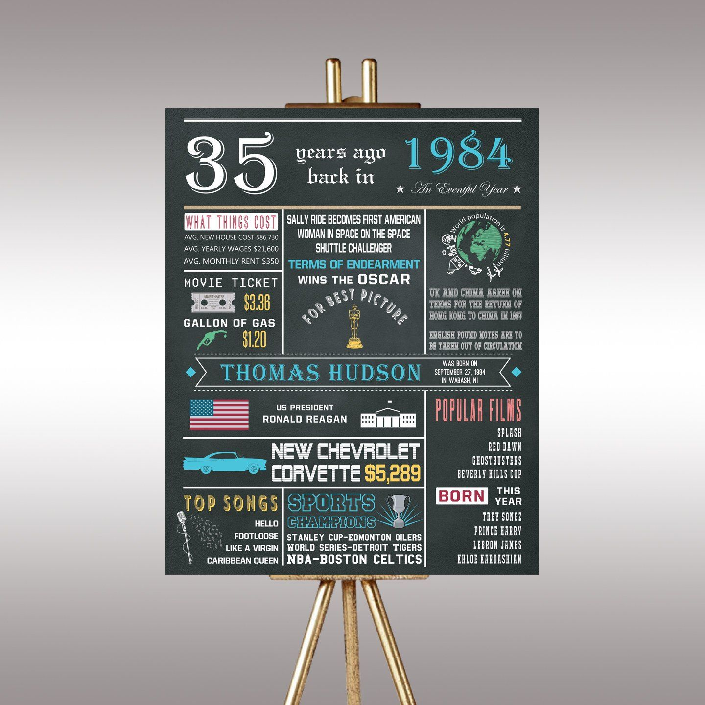 35th Birthday 1984 Chalkboard Poster Sign Personalized