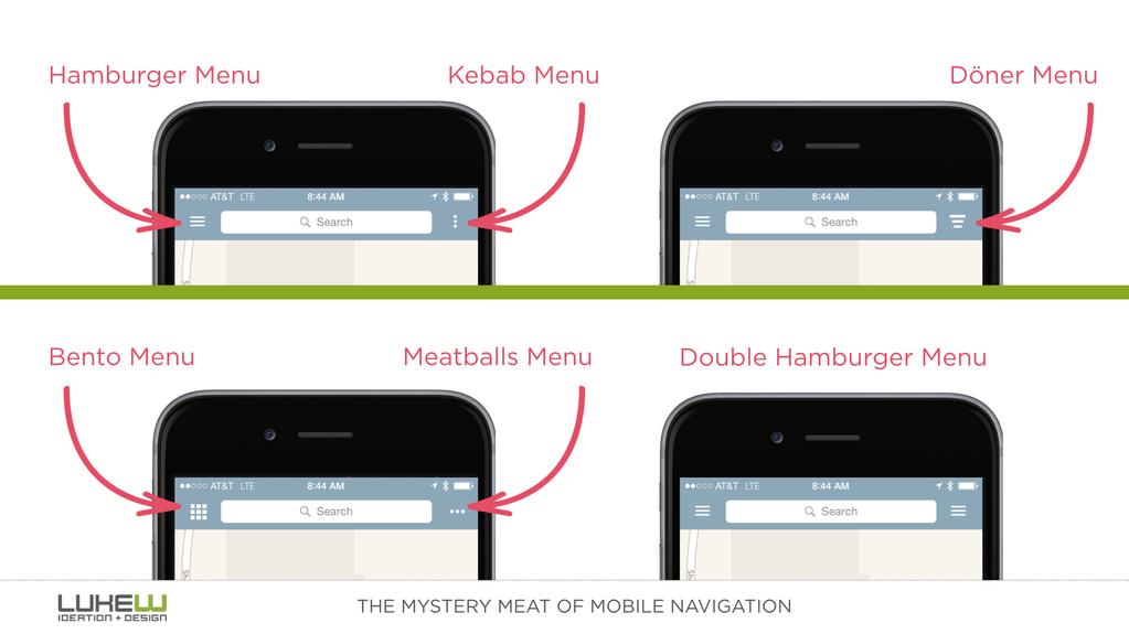 Luke Wroblewski On Twitter Hamburger Menu Hamburger Menu Icon Kebab