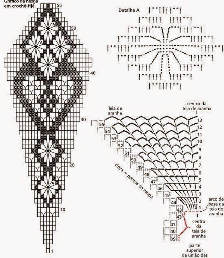 Patrones de carpeta circular sobre mantel de finísimo diseño ...