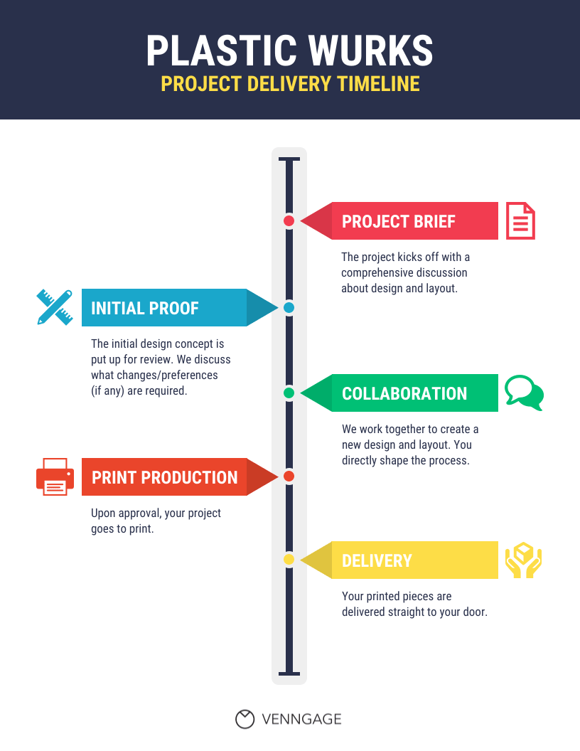 simple timeline infographic here s a for you that lets easily visualize create how to infographics