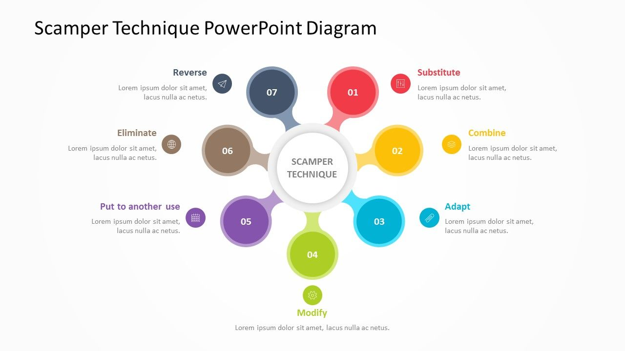 scamper technique powerpoint diagram related powerpoint templates light bulb concept for powerpoint 8 stage process diagram for powerpoint price quality  [ 1280 x 720 Pixel ]