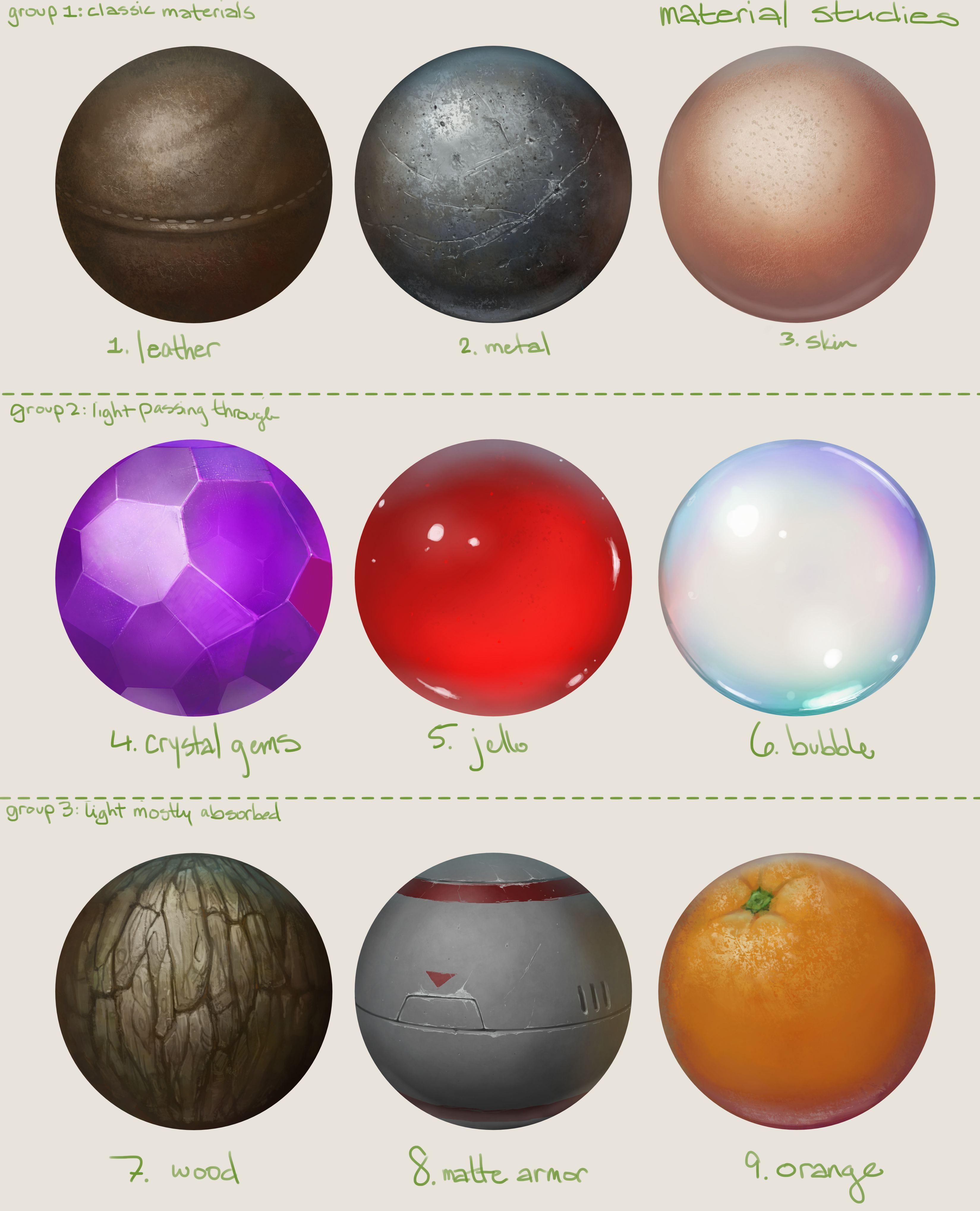 Exercise: Material Studies