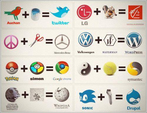 Explicacion Visual Al Parecido Entre El Logo De La Wikipedia Y La Estrella De La Muerte Y De Otros Casos Parecid Logo Design Love Logo Evolution Corporate Logo