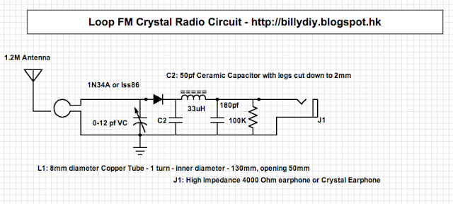 Battery Free Loop FM Crystal Radio | Billy's DIY Dream Shop