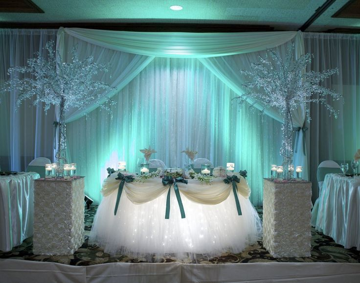 Sweetheart Table Decor Using Tulle Table Skirt. Mint Green And White  Wedding Reception