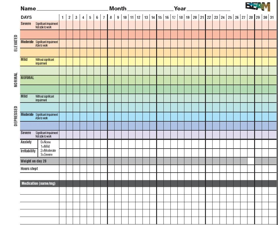 Mood chart for month to track bipolar symptoms or depression