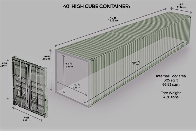 40 High Cube Cargo Worthy Container In Long Beach Los Angeles San Diego Ca Ebay Cube Shipping Container Long Beach