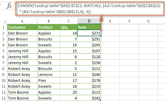 Excel Index Match Function Instead Of Vlookup Formula Examples Microsoft Excel Formulas Excel Tutorials Excel