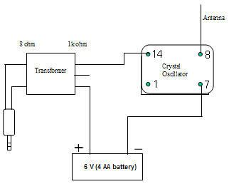 Simple Am Transmitter Diagram Best Secret Wiring Diagram