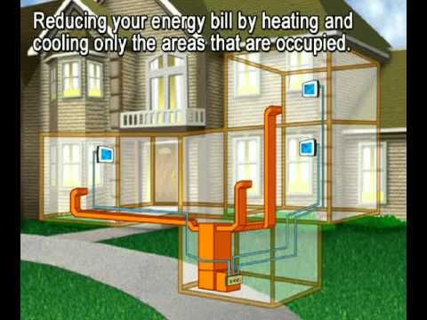 Zone Your Existing Hvac System Zonefirst Hvac Cool Rooms