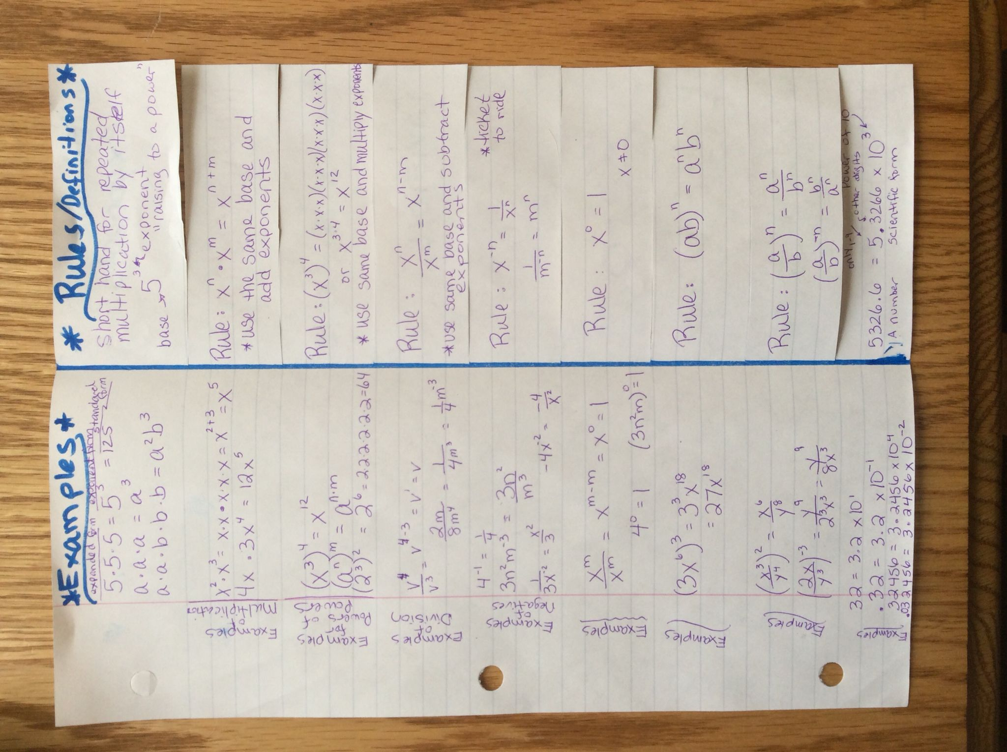 All About Exponents Foldable Inside