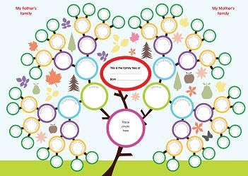 how to make a family tree i like this one graphics would fit the