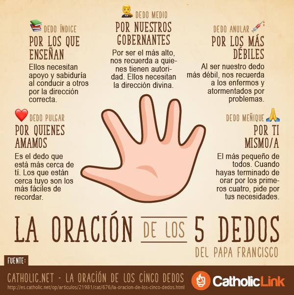 Infografía: La oración de los 5 dedos del Papa Francisco | mensajes ...