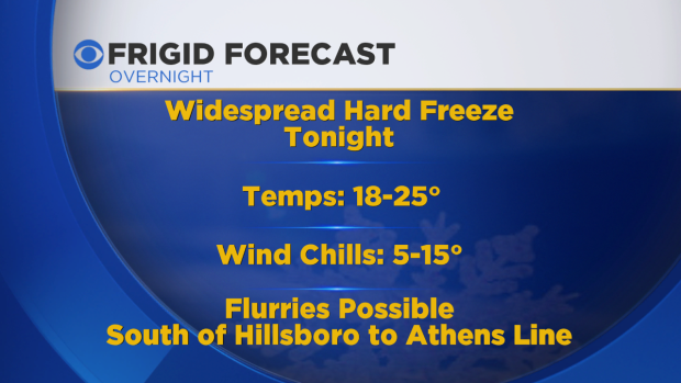 Hard Freeze Tonight in North Texas, 70s By Friday Again « http://dfw.cbslocal.com/2014/01/27/hard-freeze-tonight-in-north-texas-70s-by-friday-again/