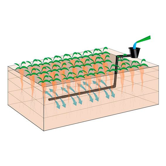 Hochbeet-Bewässerungssystem #3 Garten Pinterest - gemusegarten anlegen fur anfanger
